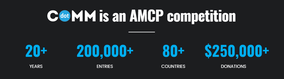amco competition stats