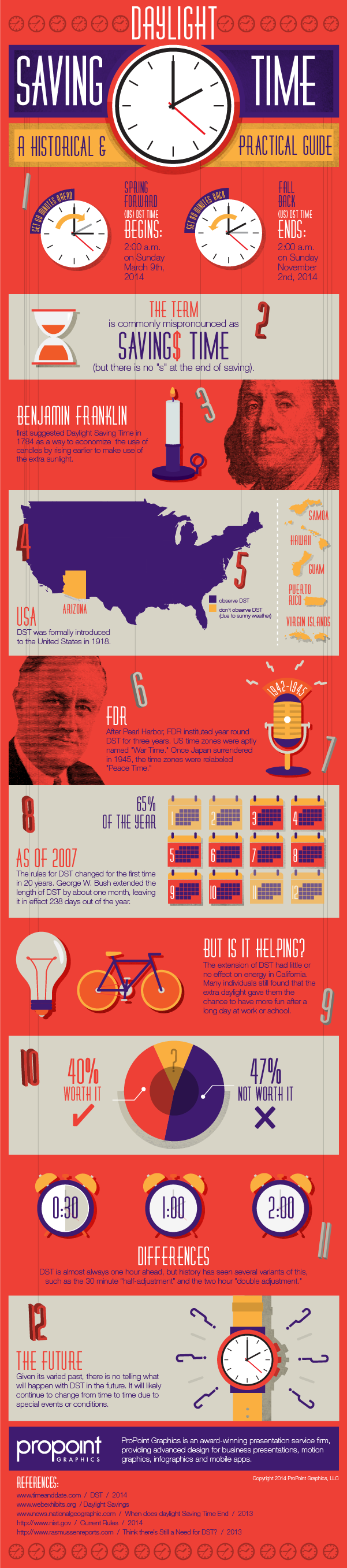 ProPoint Graphics - Infographic