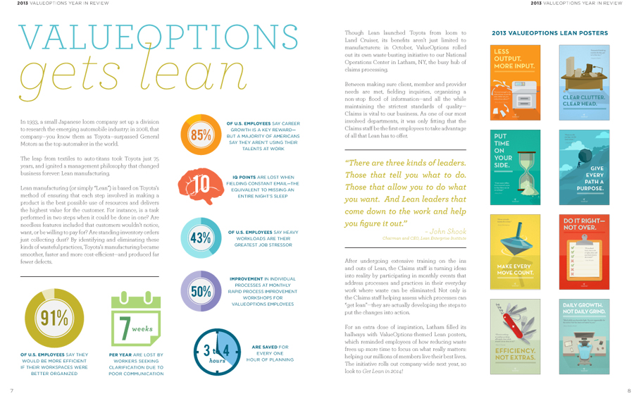 ValueOptions Annual Report