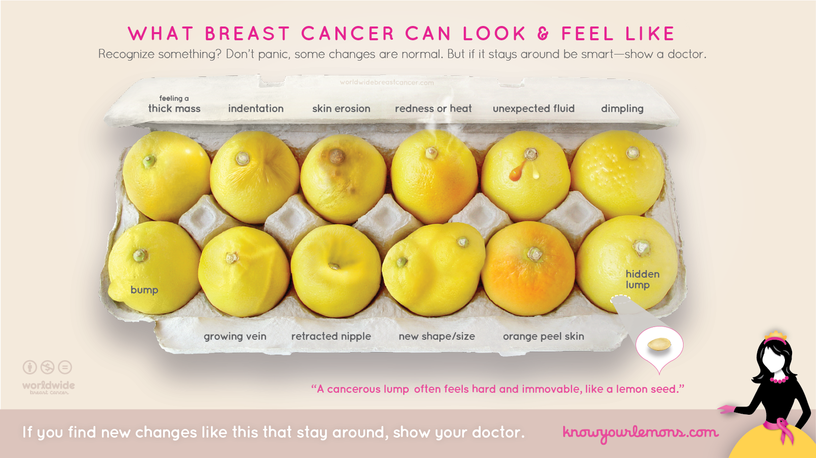 What breast cancer can look and feel like